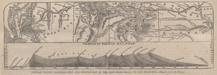 Railroads and the Making of Modern America